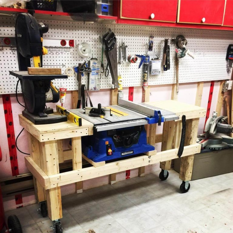 What Table Saw Should I Buy?